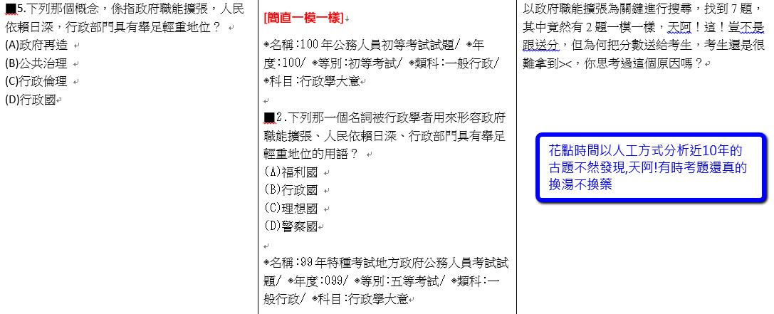 以表格式來分析歷屆初等考試一般行政考古題